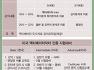 2017년 액티베이터 정기교육강좌안내