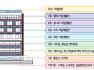 부산광역시보호아동자립지원센터